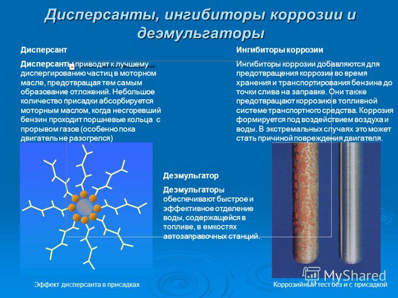 Моющий компонент и несущая жидкость Действие моющего компонента в бензине Чистый клапан Большинство моющих компонентов представляет собой растворимые в масле поверхностно-активные вещества, обычно содержащие азот. Моющий компонент (детергент) являетс