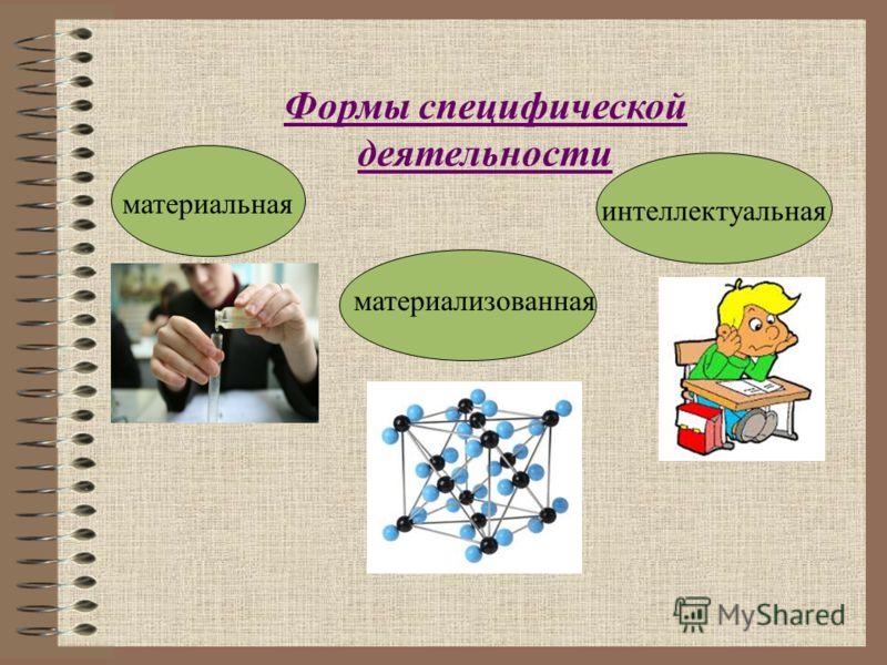 Формы специфической деятельности материальная материализованная интеллектуальная