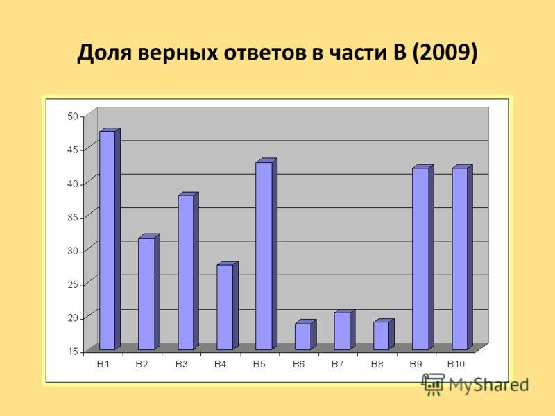 Доля верных ответов в части B (2009)