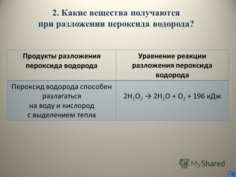 2. Какие вещества получаются при разложении пероксида водорода? Продукты разложения пероксида водорода Уравнение реакции разложения пероксида водорода Пероксид водорода способен разлагаться на воду и кислород с выделением тепла 2Н 2 О 2 2Н 2 О + О 2