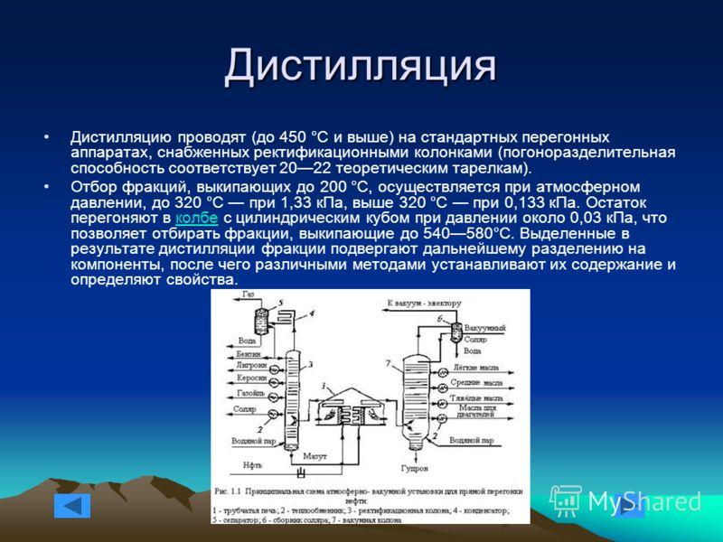 Дистилляция Дистилляцию проводят (до 450 °C и выше) на стандартных перегонных аппаратах, снабженных ректификационными колонками (погоноразделительная способность соответствует 2022 теоретическим тарелкам). Отбор фракций, выкипающих до 200 °C, осущест