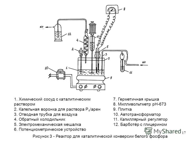 17 1. Химический сосуд с каталитическим раствором 2. Капельная воронка для раствора Р 4 /арен 3. Отводная трубка для воздуха 4. Обратный холодильник 5. Электромеханическая мешалка 6. Потенциометрическое устройство 7. Герметичная крышка 8. Милливольтм
