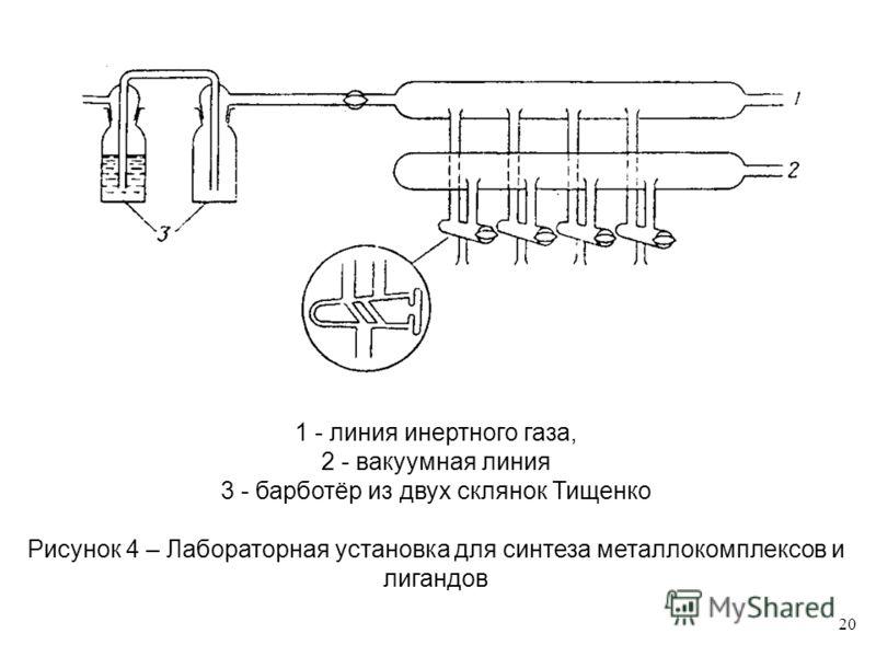 20 1 - линия инертного газа, 2 - вакуумная линия 3 - барботёр из двух склянок Тищенко Рисунок 4 – Лабораторная установка для синтеза металлокомплексов и лигандов