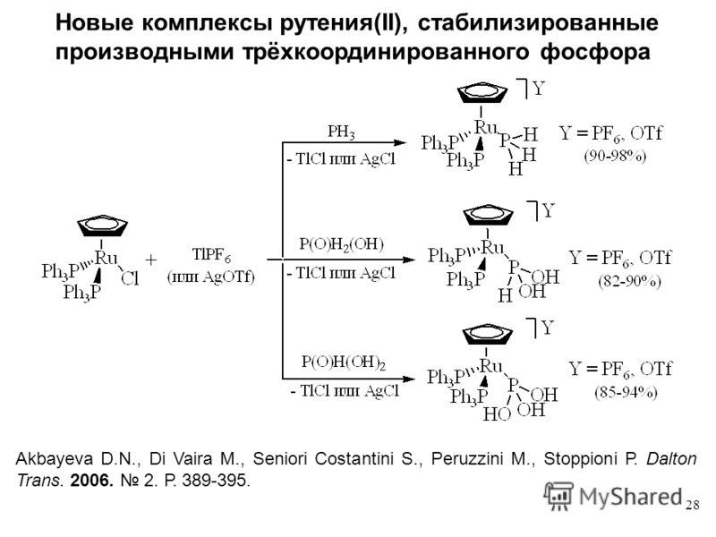 28 Новые комплексы рутения(II), стабилизированные производными трёхкоординированного фосфора Akbayeva D.N., Di Vaira M., Seniori Costantini S., Peruzzini M., Stoppioni Р. Dalton Trans. 2006. 2. Р. 389-395.