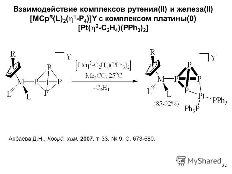 32 Взаимодействие комплексов рутения(II) и железа(II) [MCp R (L) 2 ( 1 -P 4 )]Y с комплексом платины(0) [Pt( 2 -С 2 Н 4 )(PPh 3 ) 2 ] Акбаева Д.Н., Коорд. хим. 2007. т. 33. 9. С. 673-680.