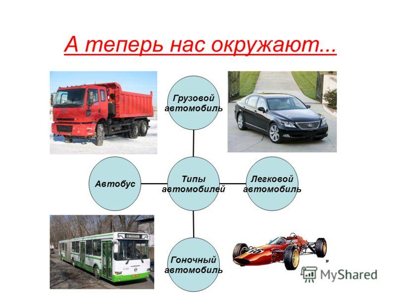 Автобус Гоночный автомобиль Легковой автомобиль Грузовой автомобиль Типы автомобилей А теперь нас окружают...