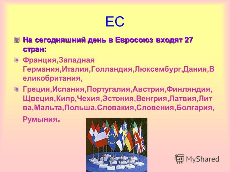 ЕС На сегодняшний день в Евросоюз входят 27 стран: Франция,Западная Германия,Италия,Голландия,Люксембург,Дания,В еликобритания, Греция,Испания,Португалия,Австрия,Финляндия, Щвеция,Кипр,Чехия,Эстония,Венгрия,Латвия,Лит ва,Мальта,Польша,Словакия,Словен