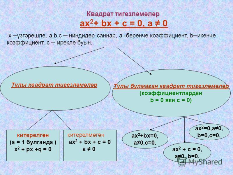 Квадрат тигезләмәләр ax 2 + bx + c = 0, а 0 х үзгәрешле, a,b,c ниндидер саннар, а -беренче коэффициент, bикенче коэффициент, c ирекле буын. Тулы булмаган квадрат тигезләмәләр (коэффициентлардан b = 0 яки c = 0) Тулы квадрат тигезләмәләр китерелгән (а