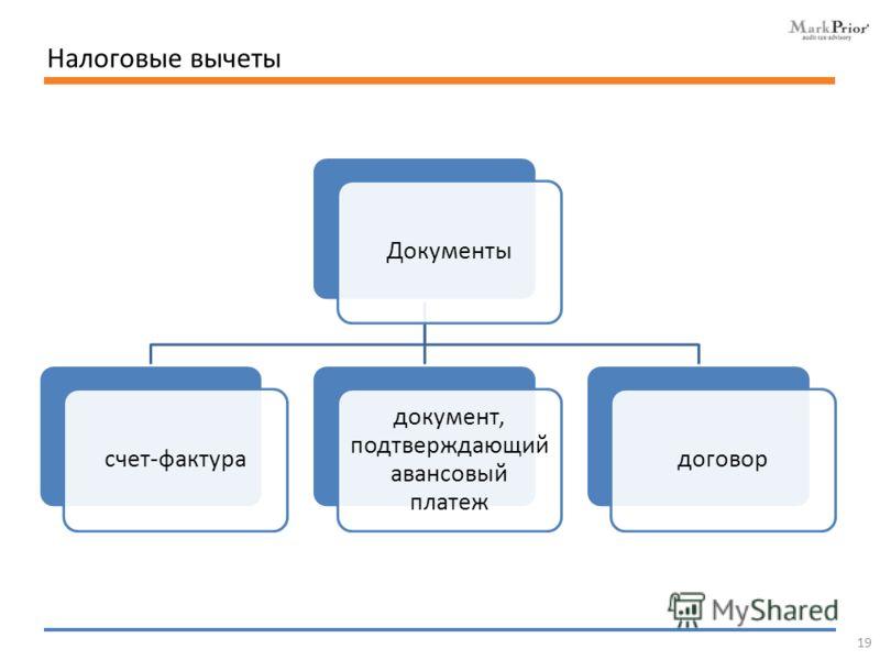 Налоговые вычеты Документысчет-фактура документ, подтверждающий авансовый платеж договор 19