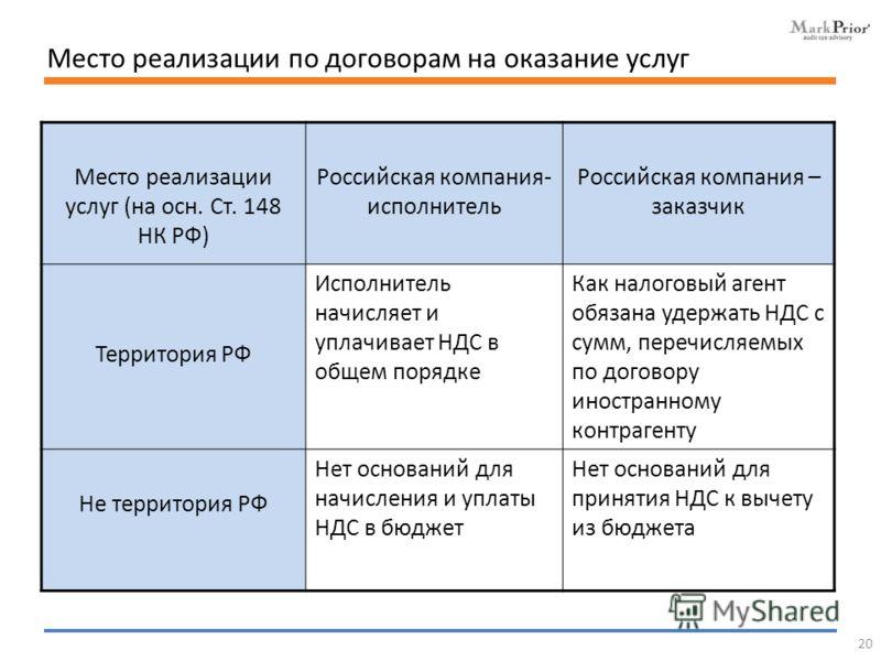 Место реализации по договорам на оказание услуг 20 Место реализации услуг (на осн. Ст. 148 НК РФ) Российская компания- исполнитель Российская компания – заказчик Территория РФ Исполнитель начисляет и уплачивает НДС в общем порядке Как налоговый агент