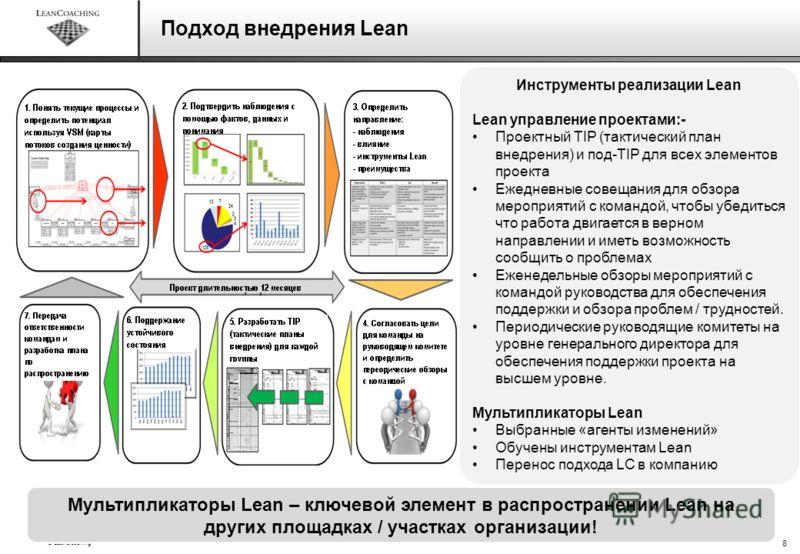 © LeanCoaching Подход внедрения Lean 8 Мультипликаторы Lean – ключевой элемент в распространении Lean на других площадках / участках организации! Инструменты реализации Lean Lean управление проектами:- Проектный TIP (тактический план внедрения) и под