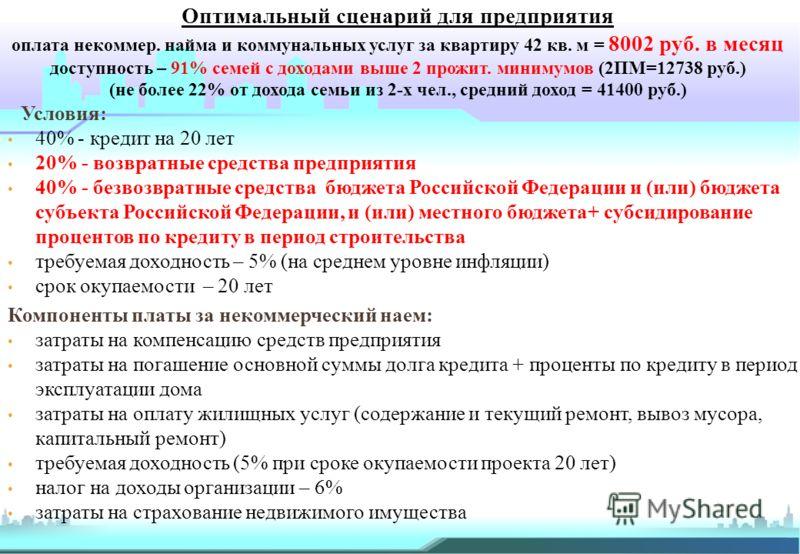 Условия: 40% - кредит на 20 лет 20% - возвратные средства предприятия 40% - безвозвратные средства бюджета Российской Федерации и (или) бюджета субъекта Российской Федерации, и (или) местного бюджета+ субсидирование процентов по кредиту в период стро
