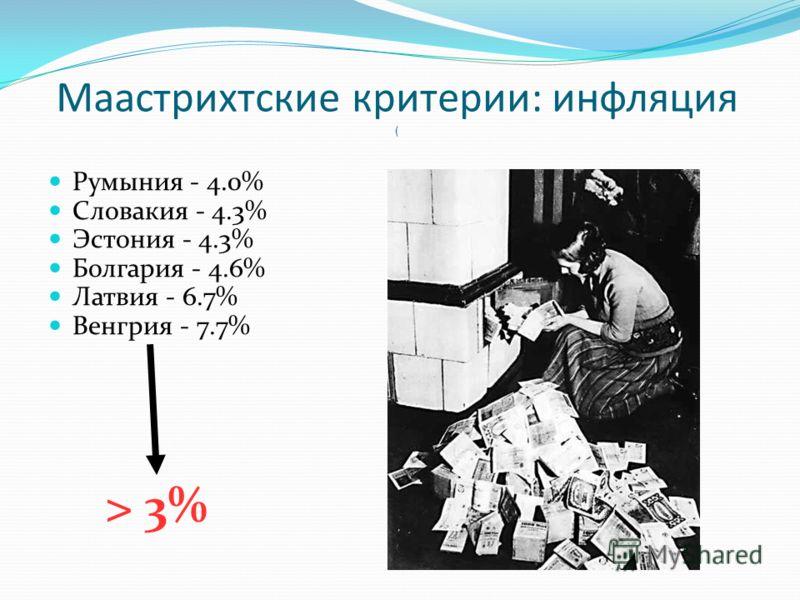 Маастрихтские критерии: инфляция ( Румыния - 4.0% Словакия - 4.3% Эстония - 4.3% Болгария - 4.6% Латвия - 6.7% Венгрия - 7.7% > 3%