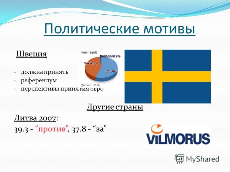 Политические мотивы Швеция - должна принять - референдум - перспективы принятия евро Другие страны Литва 2007: 39.3 - против, 37.8 - за