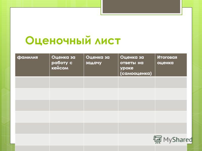 Оценочный лист фамилияОценка за работу с кейсом Оценка за задачу Оценка за ответы на уроке (самооценка) Итоговая оценка