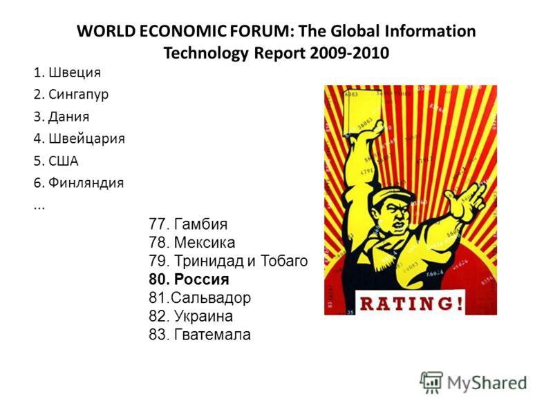 WORLD ECONOMIC FORUM: The Global Information Technology Report 2009-2010 1. Швеция 2. Сингапур 3. Дания 4. Швейцария 5. США 6. Финляндия... 77. Гамбия 78. Мексика 79. Тринидад и Тобаго 80. Россия 81.Сальвадор 82. Украина 83. Гватемала