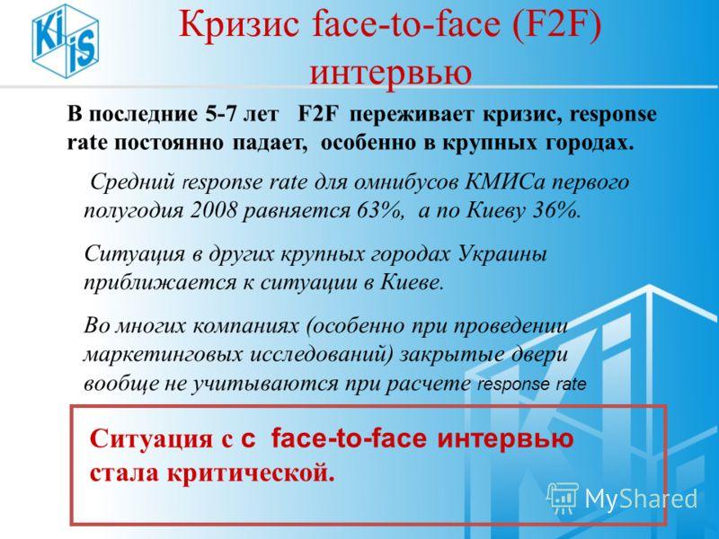 Кризис face-to-face (F2F) интервью В последние 5-7 лет F2F переживает кризис, response rate постоянно падает, особенно в крупных городах. Средний r esponse rate для омнибусов КМИСа первого полугодия 2008 равняется 63%, а по Киеву 36%. Ситуация в друг