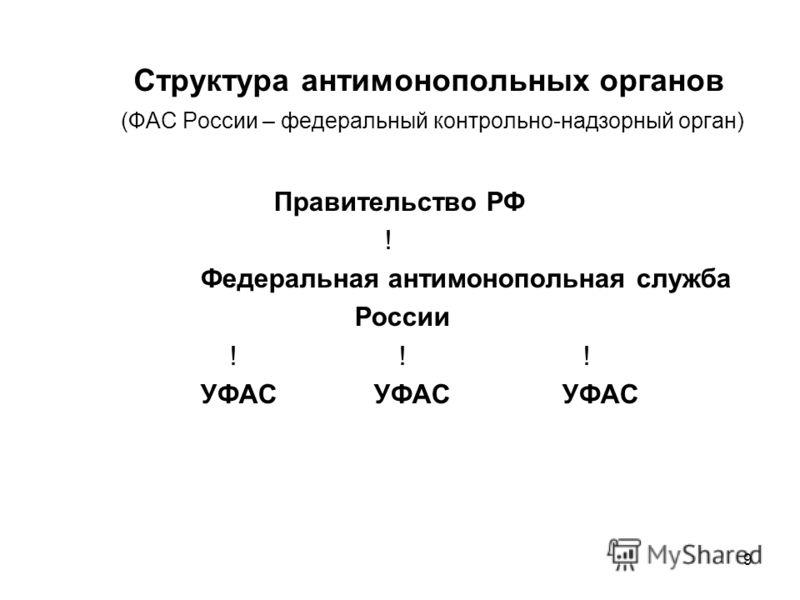 9 Структура антимонопольных органов (ФАС России – федеральный контрольно-надзорный орган) Правительство РФ ! Федеральная антимонопольная служба России ! ! ! УФАС УФАС УФАС