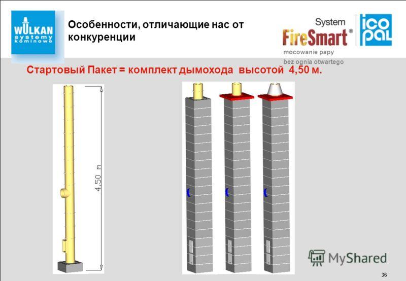 mocowanie papy bez ognia otwartego 36 Особенности, отличающие нас от конкуренции Стартовый Пакет = комплект дымохода высотой 4,50 м.