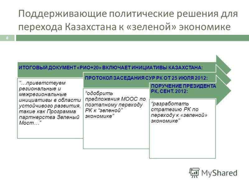 Поддерживающие политические решения для перехода Казахстана к « зеленой » экономике 8 ИТОГОВЫЙ ДОКУМЕНТ «РИО+20» ВКЛЮЧАЕТ ИНИЦИАТИВЫ КАЗАХСТАНА: …приветствуем региональные и межрегиональные инициативы в области устойчивого развития, такие как Програм