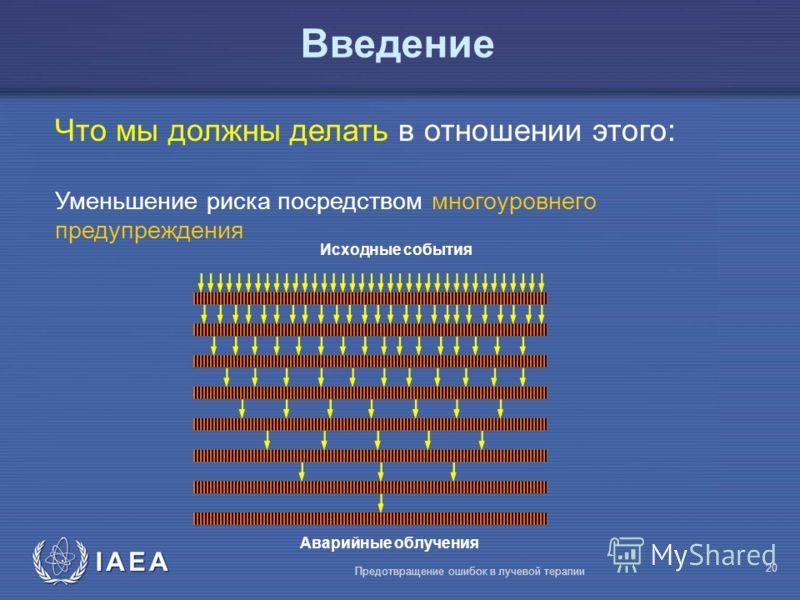 IAEA Предотвращение ошибок в лучевой терапии 20 Что мы должны делать в отношении этого: Уменьшение риска посредством многоуровнего предупреждения Исходные события Аварийные облучения Введение