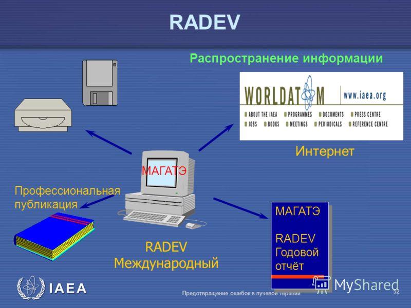IAEA Предотвращение ошибок в лучевой терапии 52 Распространение информации RADEV Международный МАГАТЭ Интернет Профессиональная публикация МАГАТЭ RADEV Годовой отчёт МАГАТЭ RADEV Годовой отчёт RADEV