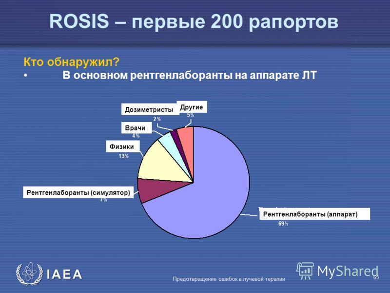 IAEA Предотвращение ошибок в лучевой терапии 65 ROSIS – первые 200 рапортов Кто обнаружил? В основном рентгенлаборанты на аппарате ЛТ Другие Дозиметристы Врачи Физики Рентгенлаборанты (симулятор) Рентгенлаборанты (аппарат)