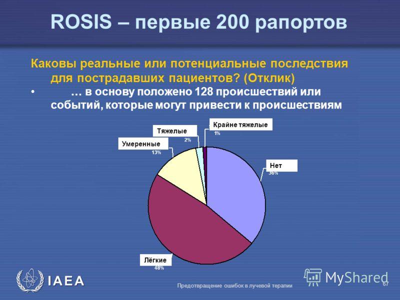 IAEA Предотвращение ошибок в лучевой терапии 67 ROSIS – первые 200 рапортов Каковы реальные или потенциальные последствия для пострадавших пациентов? (Отклик) … в основу положено 128 происшествий или событий, которые могут привести к происшествиям Лё