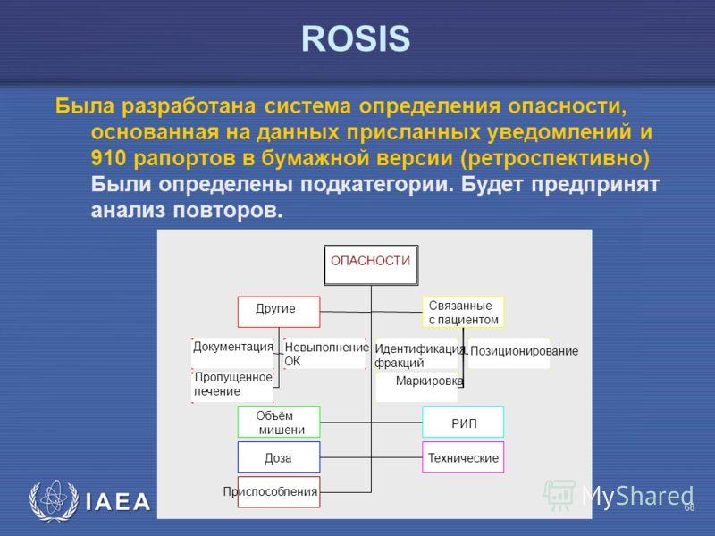 IAEA Предотвращение ошибок в лучевой терапии 68 ROSIS Была разработана система определения опасности, основанная на данных присланных уведомлений и 910 рапортов в бумажной версии (ретроспективно) Были определены подкатегории. Будет предпринят анализ