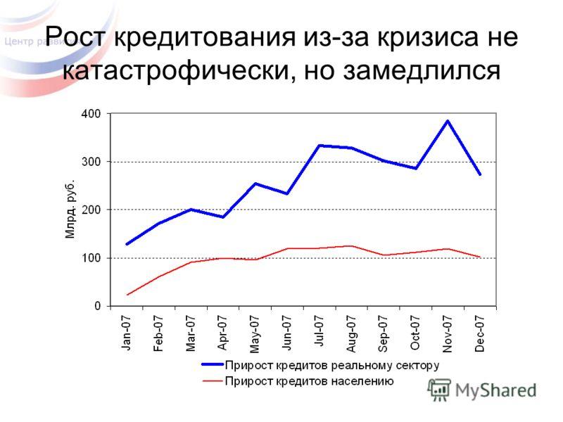 Рост кредитования из-за кризиса не катастрофически, но замедлился