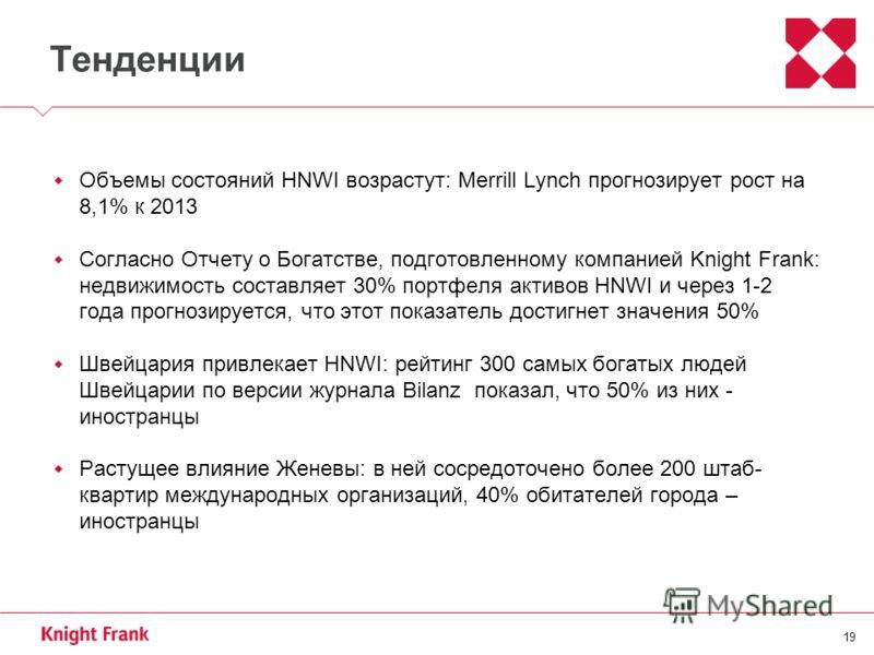 19 Тенденции Объемы состояний HNWI возрастут: Merrill Lynch прогнозирует рост на 8,1% к 2013 Согласно Отчету о Богатстве, подготовленному компанией Knight Frank: недвижимость составляет 30% портфеля активов HNWI и через 1-2 года прогнозируется, что э
