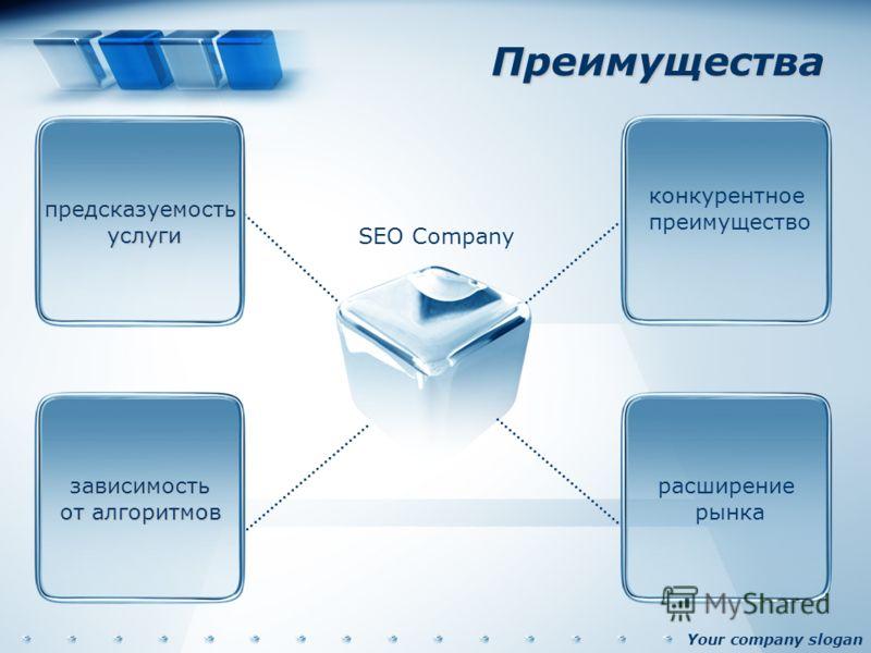 Your company slogan Преимущества предсказуемость услуги конкурентное преимущество расширение рынка зависимость от алгоритмов SEO Company