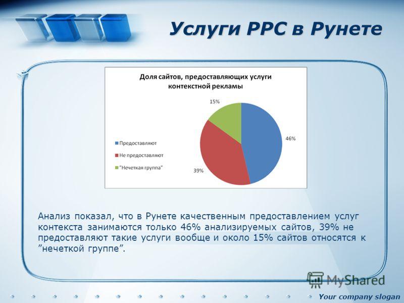 Your company slogan Услуги PPC в Рунете Анализ показал, что в Рунете качественным предоставлением услуг контекста занимаются только 46% анализируемых сайтов, 39% не предоставляют такие услуги вообще и около 15% сайтов относятся к нечеткой группе.