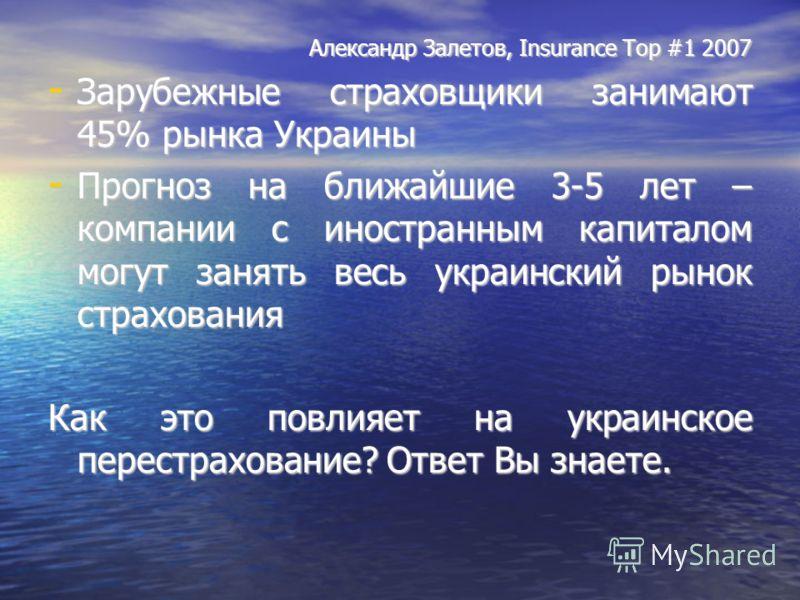 Александр Залетов, Insurance Top #1 2007 - Зарубежные страховщики занимают 45% рынка Украины - Прогноз на ближайшие 3-5 лет – компании с иностранным капиталом могут занять весь украинский рынок страхования Как это повлияет на украинское перестрахован