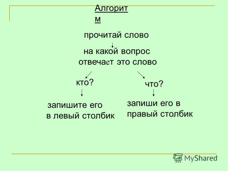 Алгорит м прочитай слово на какой вопрос отвеча е т это слово запишите его в левый столбик запиши его в правый столбик кто? что?
