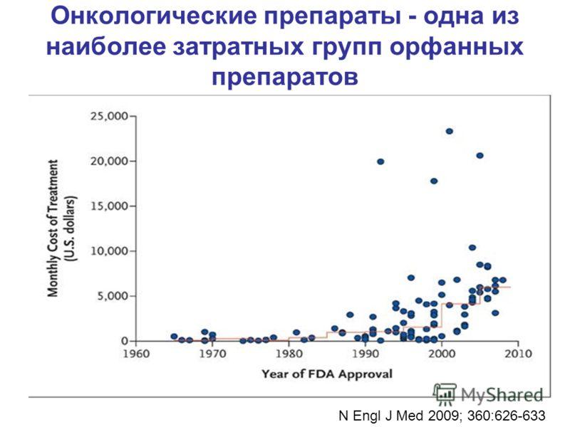 Онкологические препараты - одна из наиболее затратных групп орфанных препаратов N Engl J Med 2009; 360:626-633