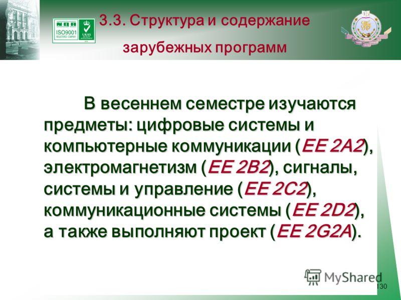 130 В весеннем семестре изучаются предметы: цифровые системы и компьютерные коммуникации (EE 2A2), электромагнетизм (EE 2B2), сигналы, системы и управление (EE 2C2), коммуникационные системы (EE 2D2), а также выполняют проект (EE 2G2A). 3.3. Структур