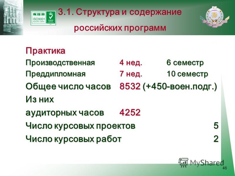 46 Практика Производственная 4 нед.6 семестр Преддипломная7 нед.10 семестр Общее число часов8532 (+450-воен.подг.) Из них аудиторных часов4252 Число курсовых проектов5 Число курсовых работ2 3.1. Структура и содержание российских программ