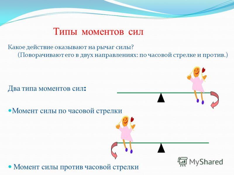 Типы моментов сил Два типа моментов сил : Момент силы по часовой стрелки Момент силы против часовой стрелки Какое действие оказывают на рычаг силы? (Поворачивают его в двух направлениях: по часовой стрелке и против.)