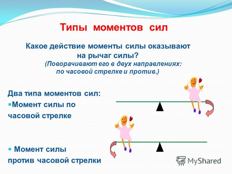Типы моментов сил Два типа моментов сил: Момент силы по часовой стрелке Момент силы против часовой стрелки Какое действие моменты силы оказывают на рычаг силы? (Поворачивают его в двух направлениях: по часовой стрелке и против.)