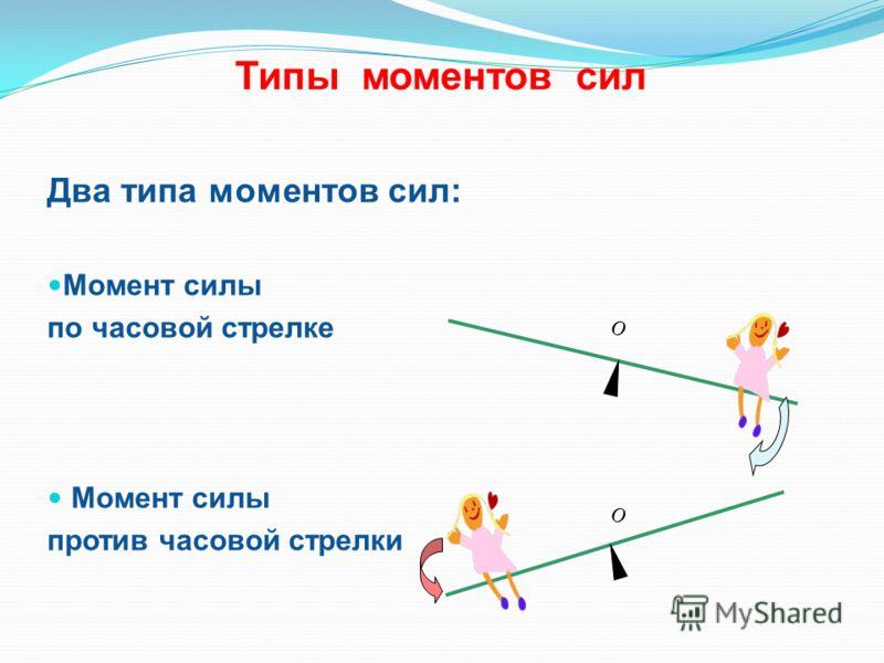 Типы моментов сил O O Два типа моментов сил: Момент силы по часовой стрелке Момент силы против часовой стрелки