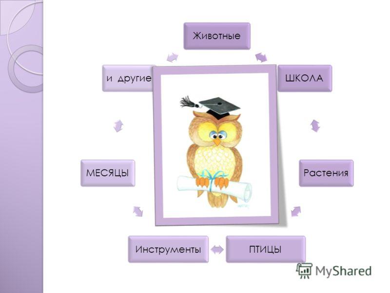 Программой по русскому языку в начальной школе предусмотрено обязательное изучение слов, правописание которых правилами не проверяется, написание которых нужно запомнить. Одной из главных задач, стоящих перед учителем, является обучение безошибочному