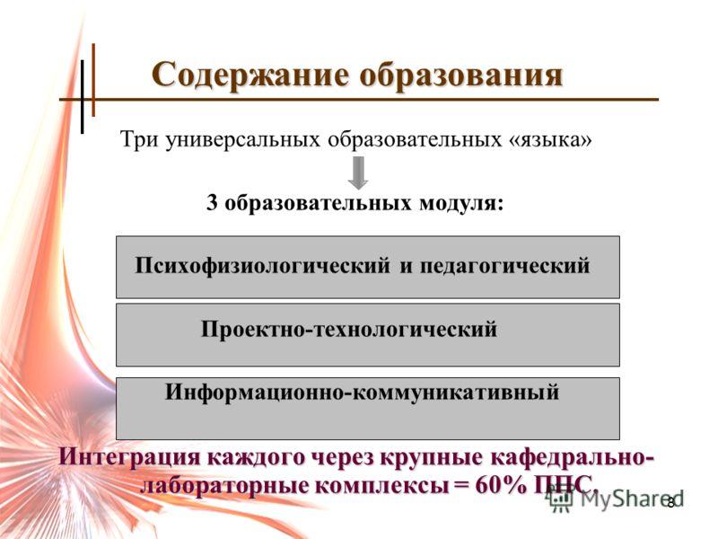 8 Содержание образования Три универсальных образовательных «языка» 3 образовательных модуля: Психофизиологический и педагогический Проектно-технологический Информационно-коммуникативный Информационно-коммуникативный Интеграция каждого через крупные к