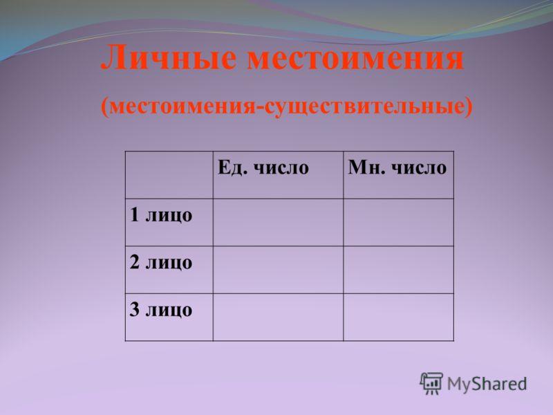 Ед. числоМн. число 1 лицо 2 лицо 3 лицо Личные местоимения (местоимения-существительные)