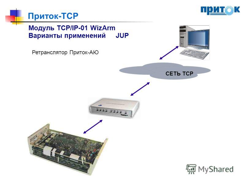 Приток-TCP Модуль TCP/IP-01 WizArm Варианты примененийJUP Ретранслятор Приток-АЮ СЕТЬ ТСР