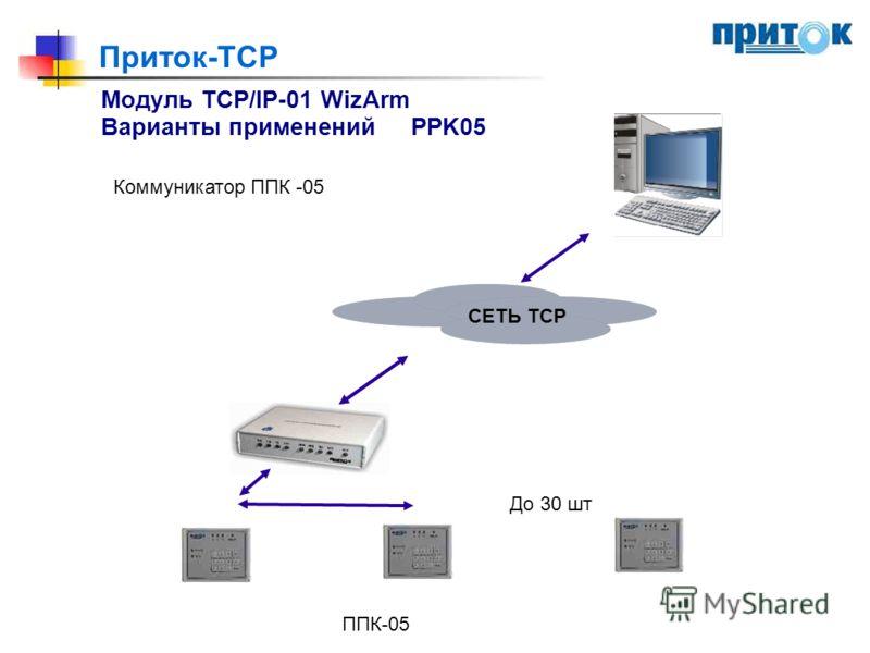 Приток-TCP Модуль TCP/IP-01 WizArm Варианты примененийPPK05 Коммуникатор ППК -05 СЕТЬ ТСР До 30 шт ППК-05