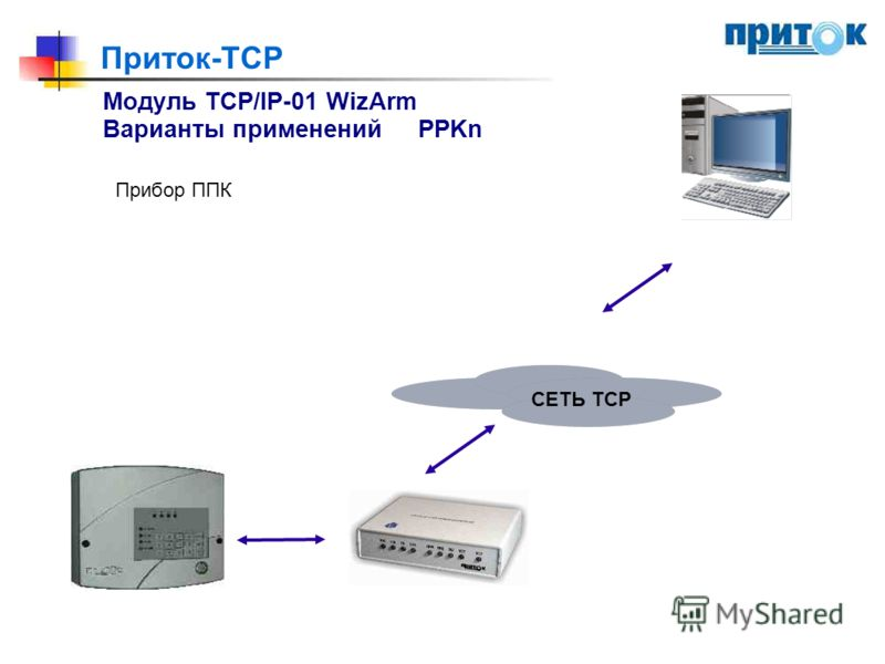Приток-TCP Модуль TCP/IP-01 WizArm Варианты примененийPPKn Прибор ППК СЕТЬ ТСР