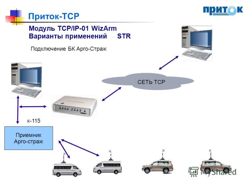 Приток-TCP Модуль TCP/IP-01 WizArm Варианты примененийSTR Подключение БК Арго-Страж СЕТЬ ТСР СЕТЬ TCP Приемник Арго-страж к-115
