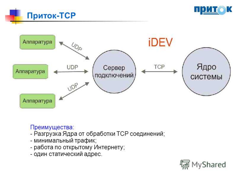 Преимущества: - Разгрузка Ядра от обработки TCP соединений; - минимальный трафик; - работа по открытому Интернету; - один статический адрес.
