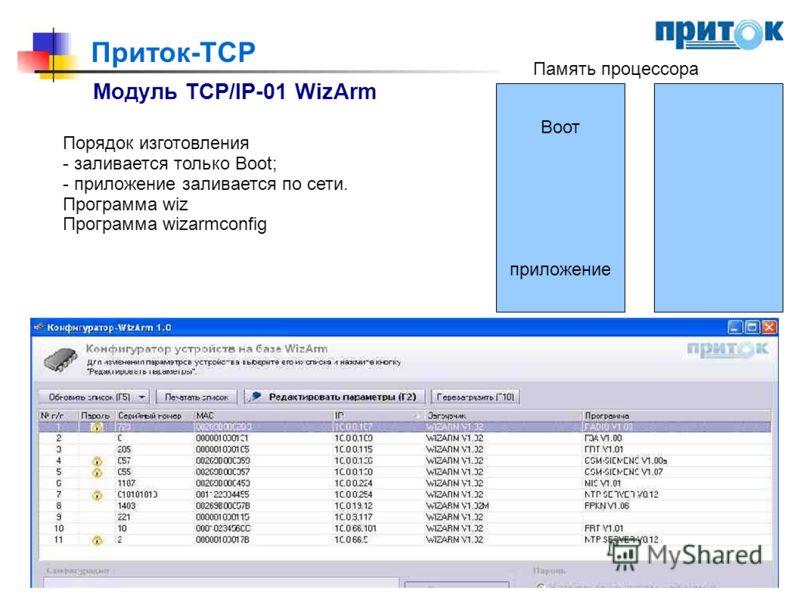 Приток-TCP Модуль TCP/IP-01 WizArm Воот приложение Порядок изготовления - заливается только Boot; - приложение заливается по сети. Программа wiz Программа wizarmconfig Память процессора